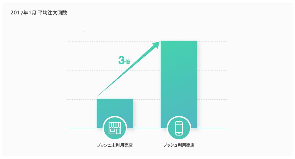graph_heikin