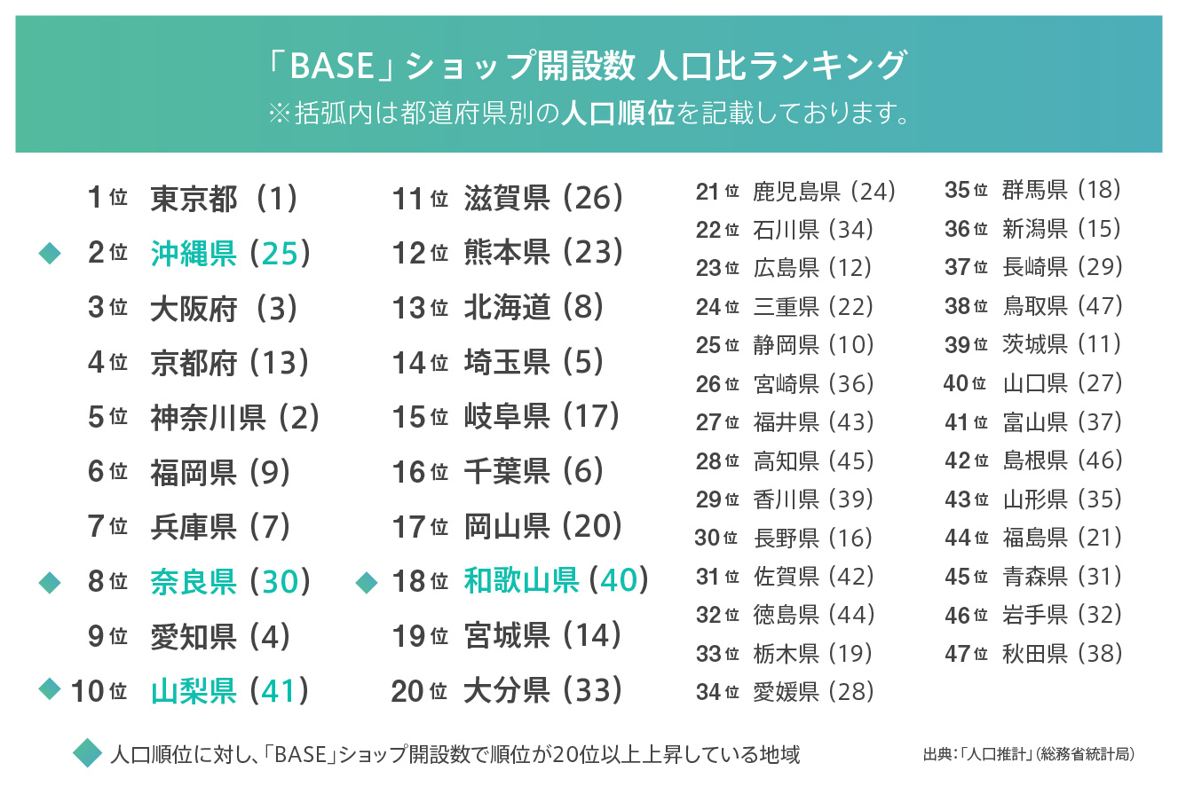 ranking01-2